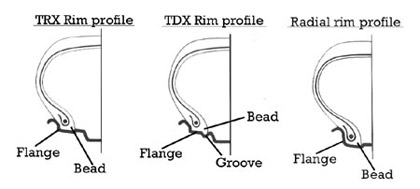 TRX/TDX/Radial rim Diagram